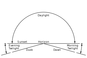 duskdawn